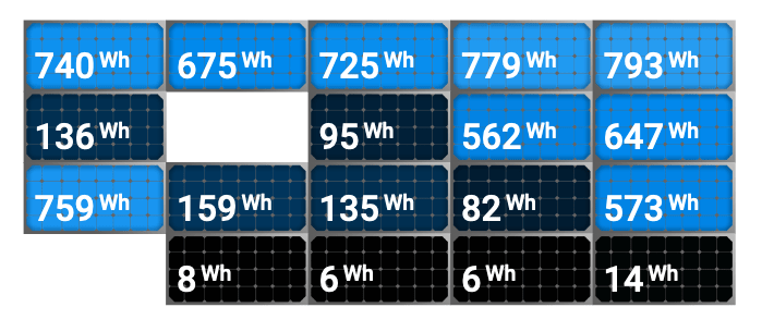Example of electricity production with snow covered solar panels.
